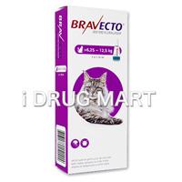 ブラベクトスポットオンソルーション500mg 猫用(6.25〜12.5kg)商品画像