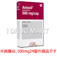 loading dose of chloroquine in malaria